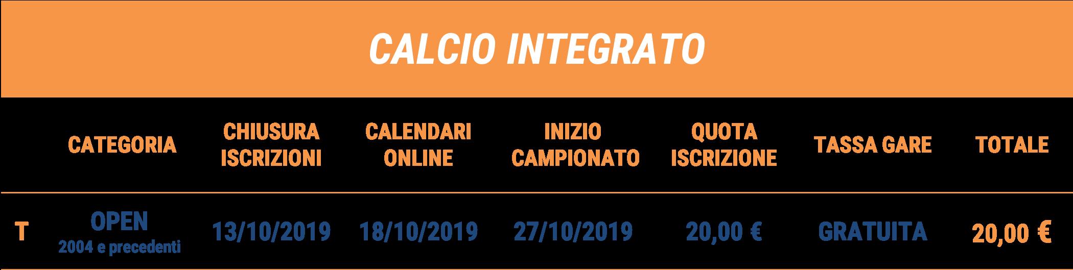 Calendario Csi Milano.Campionato Provinciale Calcio Integrato Calcio Integrato